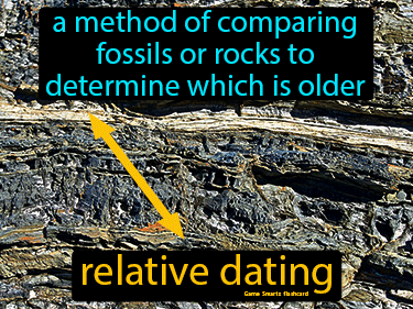 Relative Dating Definition Flashcard