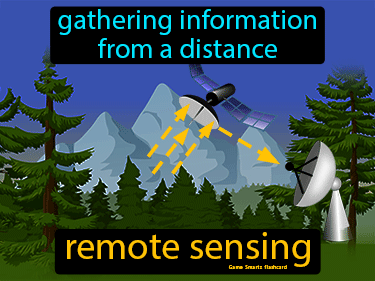 Remote Sensing Definition Flashcard