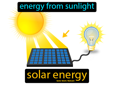 Solar Energy Science Definition