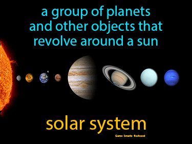 Solar System Definition Flashcard