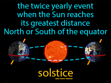 Solstice Definition Flashcard