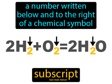 Subscript Definition Flashcard