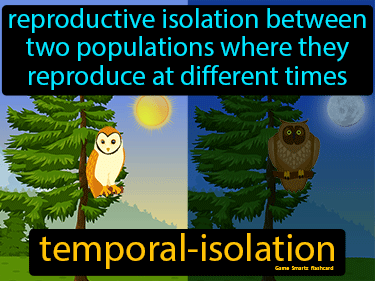 Temporal Isolation Definition Flashcard