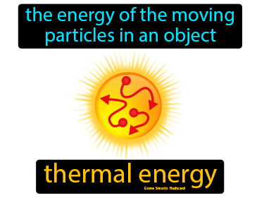 Thermal Energy Definition Flashcard