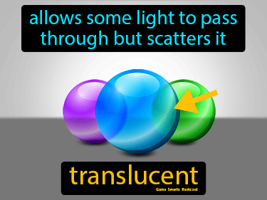 Translucent Definition Flashcard