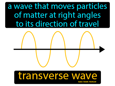 Transverse Wave Science Definition