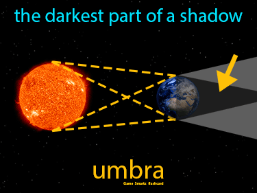 Umbra Definition Flashcard