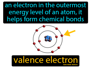 Valence Electron Definition Flashcard