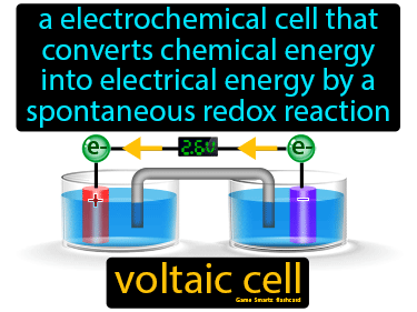 Voltaic Cell Definition Flashcard