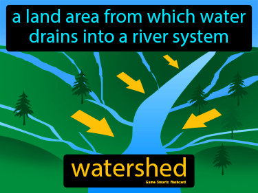 Watershed Definition Flashcard
