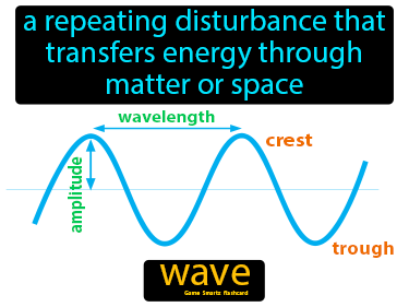 Wave Science Definition
