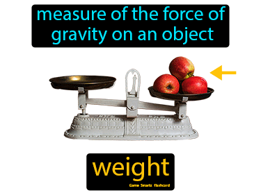 Weight Science Definition