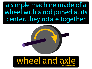Wheel And Axle Definition Flashcard