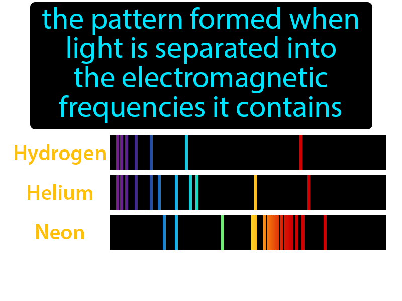 atomic emission spectrum - definition image