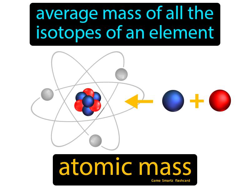 Atomic Mass with Definition