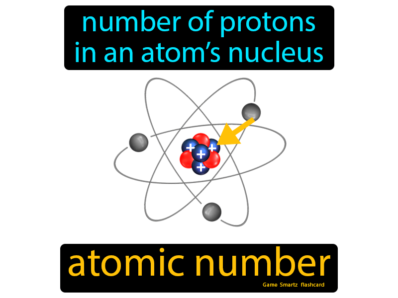 Atomic Number with Definition
