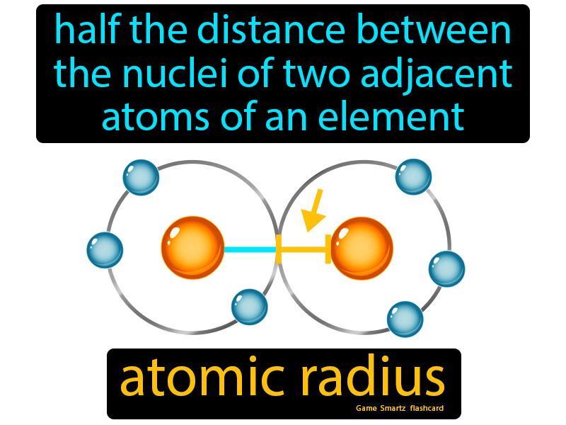 Atomic Radius with Definition
