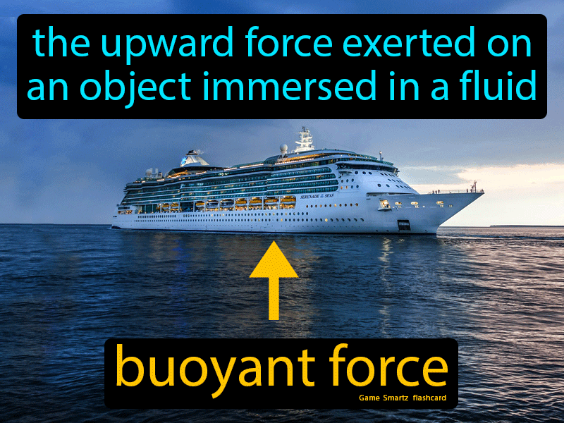 Buoyant Force Definition: The upward force exerted on an object immersed in a fluid. Science.