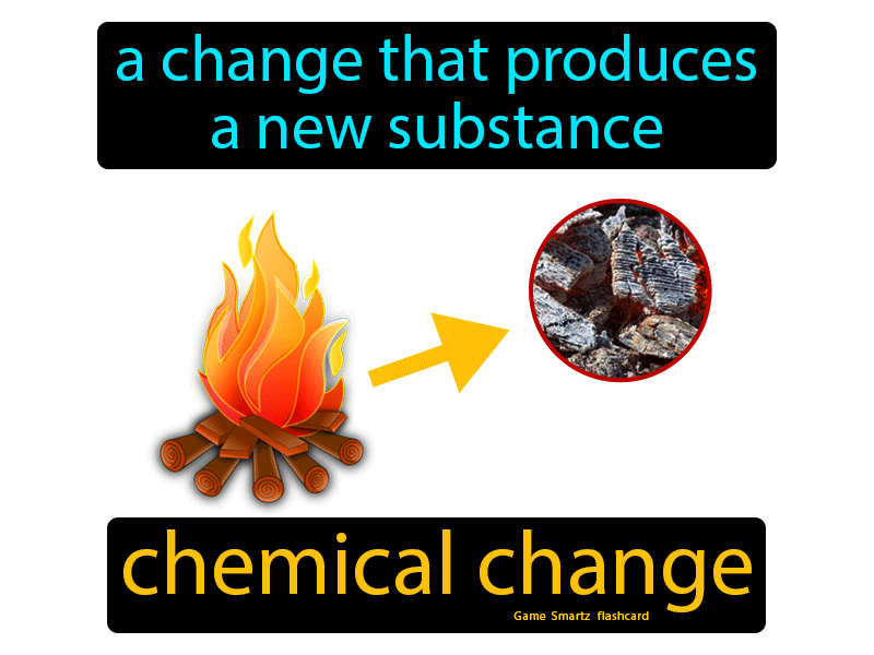 Chemical Change Definition: A change that produces a new substance. Science.