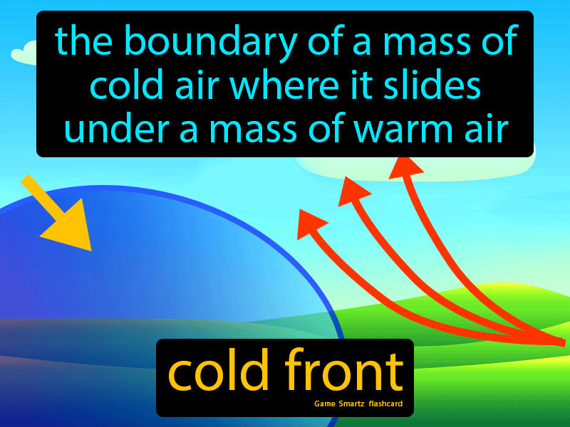 Cold Front Definition: The boundary of a mass of cold air where it slides under a mass of warm air. Science