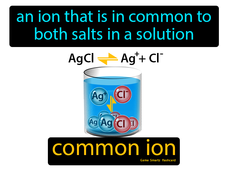 Common ion, an ion that is in common to both salts in a solution.