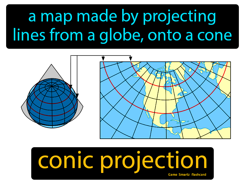 Conic Projection - Definition - Science Game Smartz on