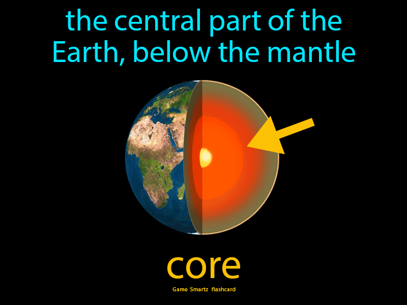 Core Definition: The central part of the Earth, below the mantle. Science