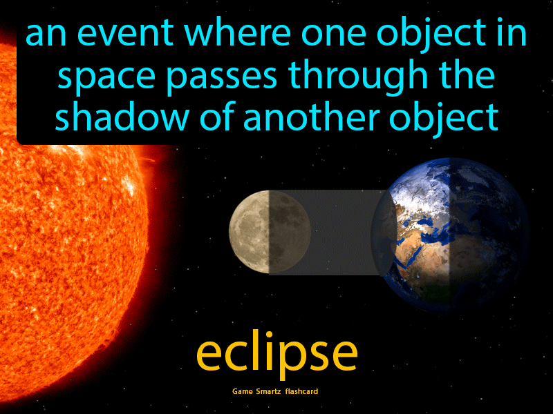 Eclipse Definition: An event where one object in space passes through the shadow of another object. Physical Science