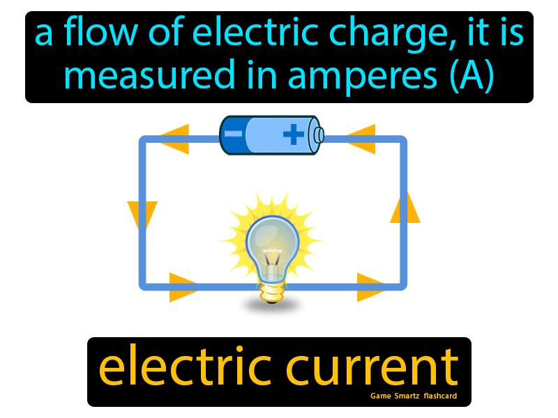 Electric Current Definition: A flow of electric charge, it is measured in amperes (a). Science.