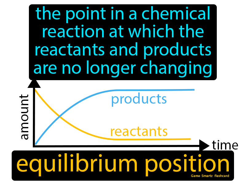 Equilibrium Position Definition: The point in a chemical reaction at which the reactants and products are no longer changing. Chemistry