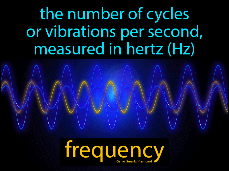 Frequency with Definition
