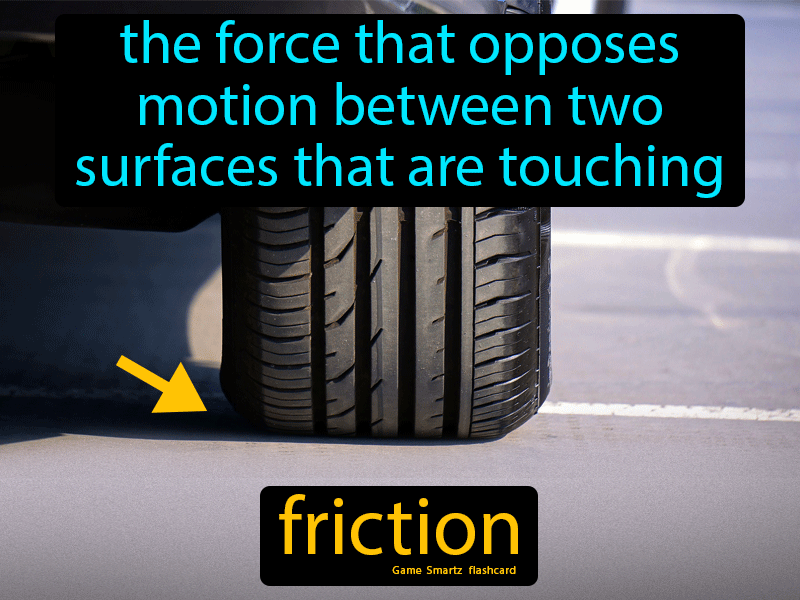 Friction Definition: The force that opposes motion between two surfaces that are touching. Science.