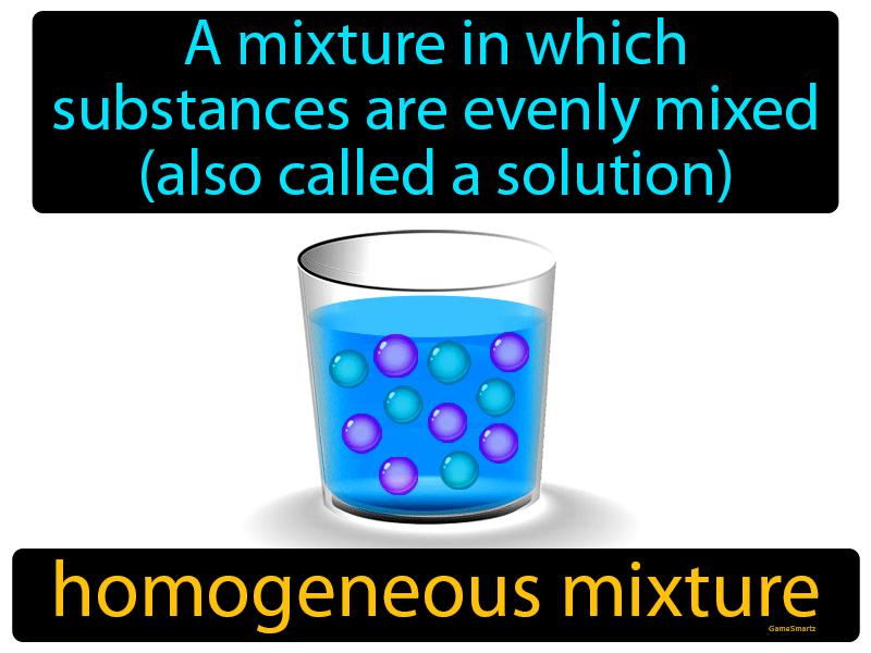 Homogeneous Mixture - Definition (Image) - Game Smartz Science