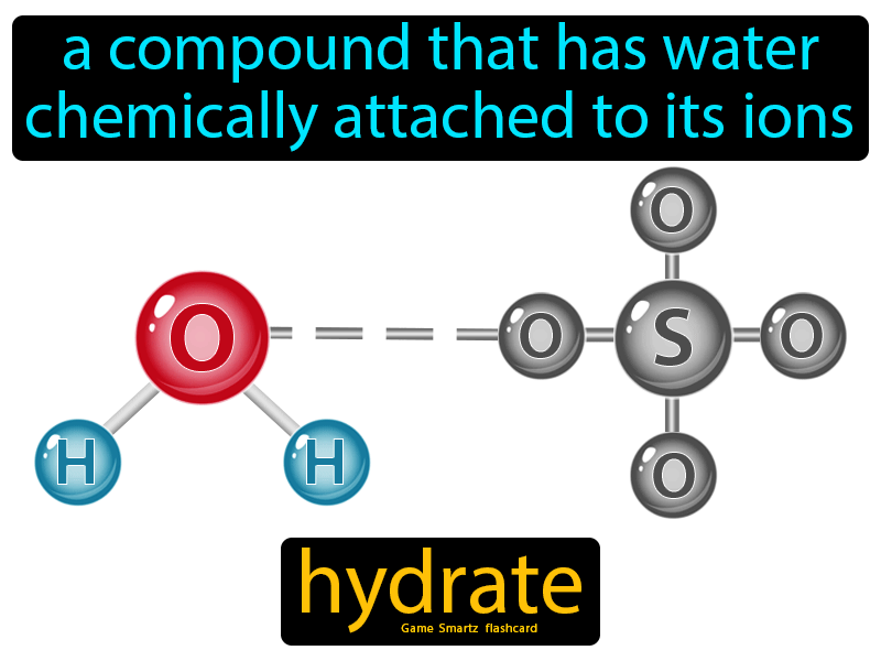 Hydrate, a compound that has water chemically attached to its ions.