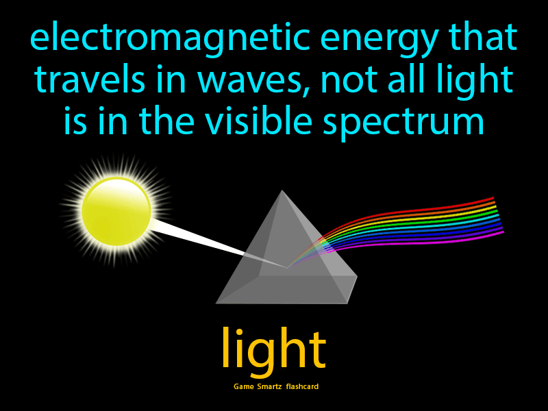Light Definition: Electromagnetic energy that travels in waves, not all light is in the visible spectrum.
