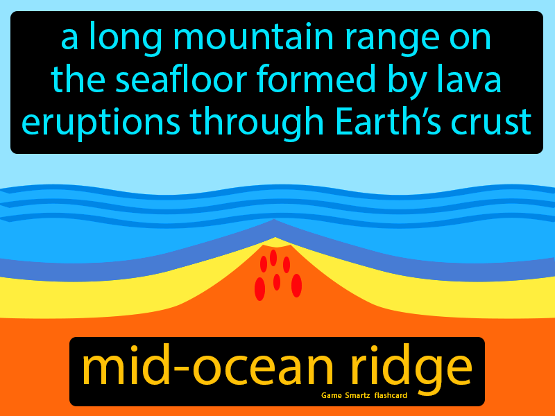 Mid Ocean Ridge Definition: A long mountain range on the seafloor formed by lava eruptions through earth's crust. Science.