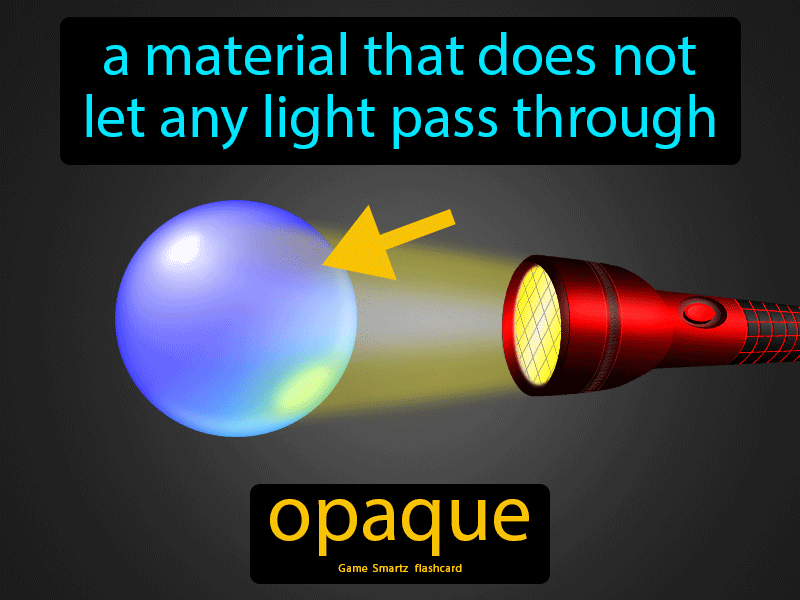Opaque with Definition