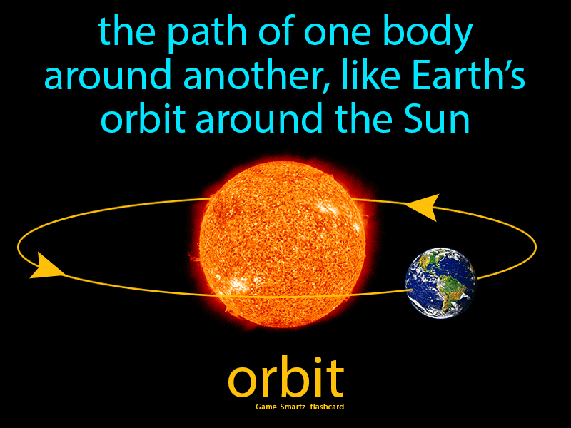 Orbit Definition: The path of one body around another, like Earth's orbit around the Sun.