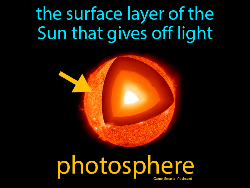 Photosphere Definition: The surface layer of the sun that gives off light. Science.