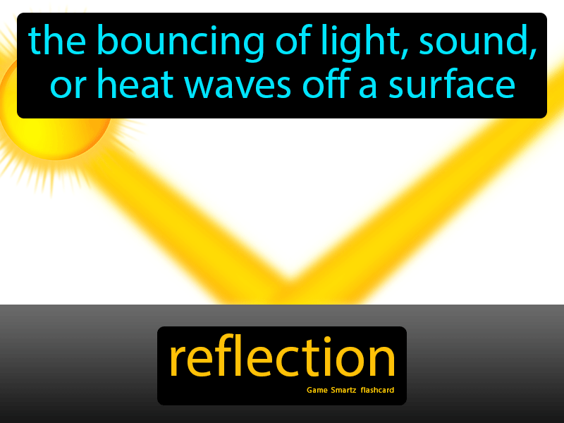 Reflection with Definition