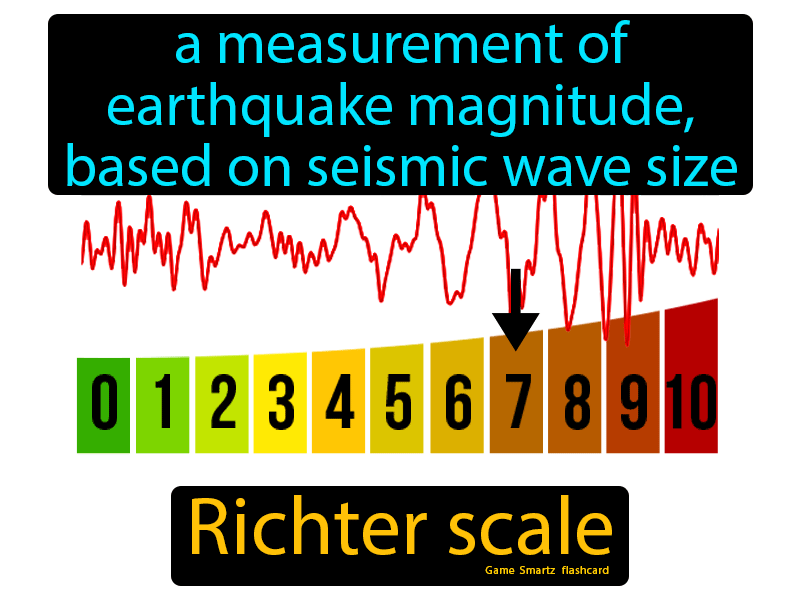[View 24+] Earthquake Magnitude Definition Science