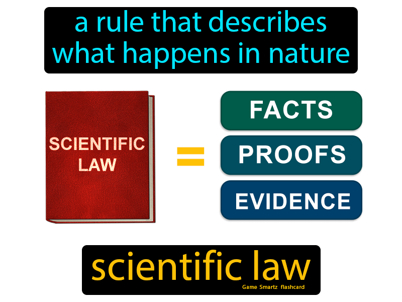 Scientific Law Definition: A rule that describes what happens in nature. Earth Science
