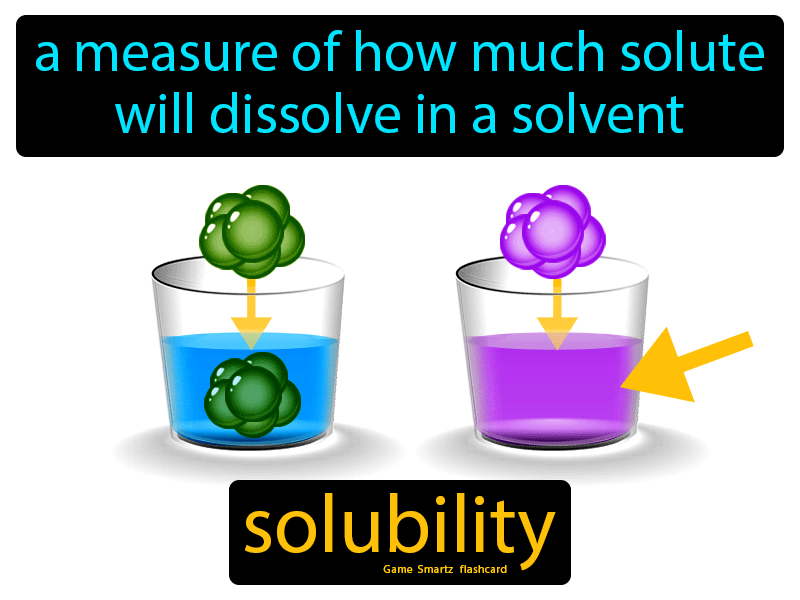 Solubility Definition: A measure of how much solute will dissolve in a solvent.