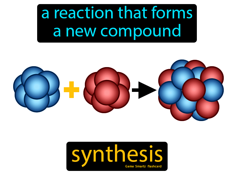 Synthesis Definition: A reaction that forms a new compound. Chemistry