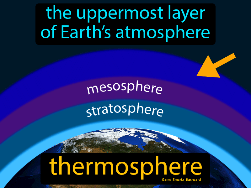 Thermosphere Definition: The uppermost layer of earth's atmosphere. Science.