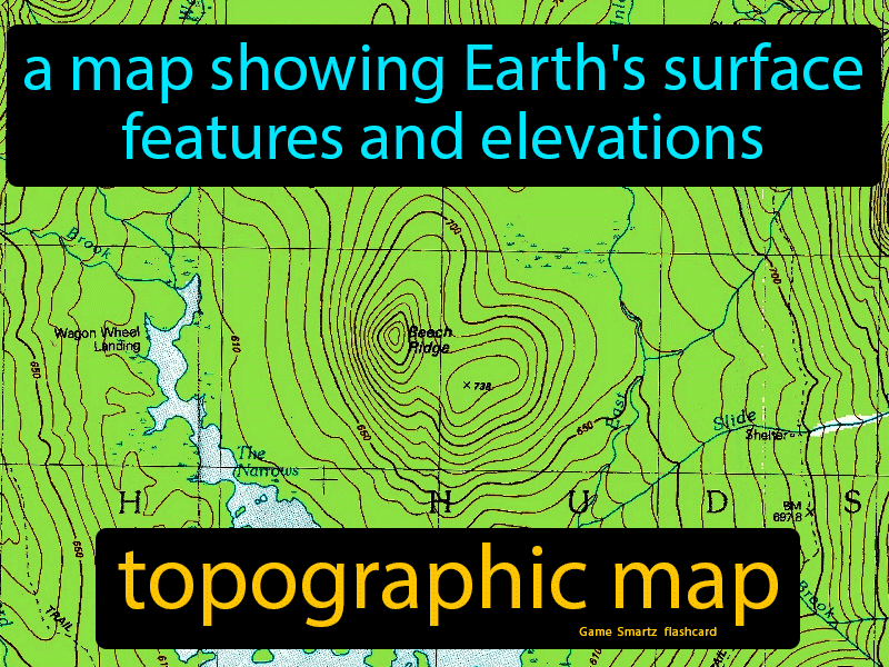 Topographic Map - Definition - Game Smartz Science on
