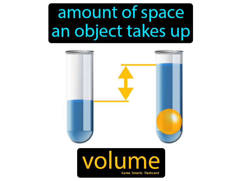 Volume Definition: The amount of space an object takes up. Science