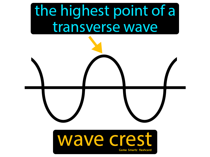 Wave Crest Definition: The highest point of a transverse wave.
