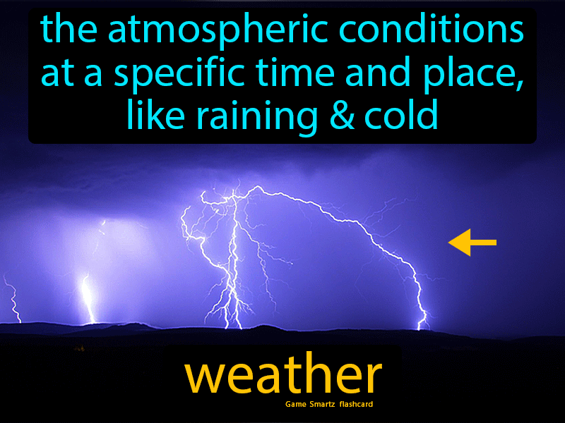 Weather Definition: The atmospheric conditions at a specific time and place, like raining and cold. Science.